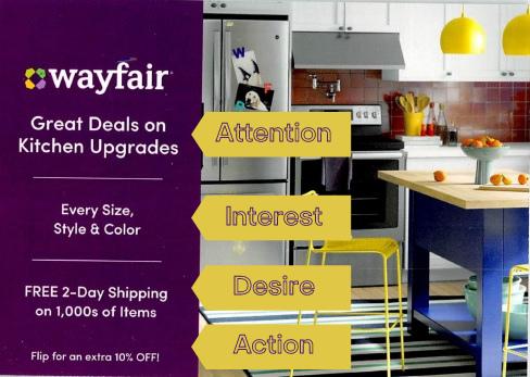 wayfair aida proven formula for effective direct mail copy