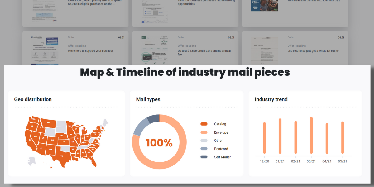 direct mail industry insights