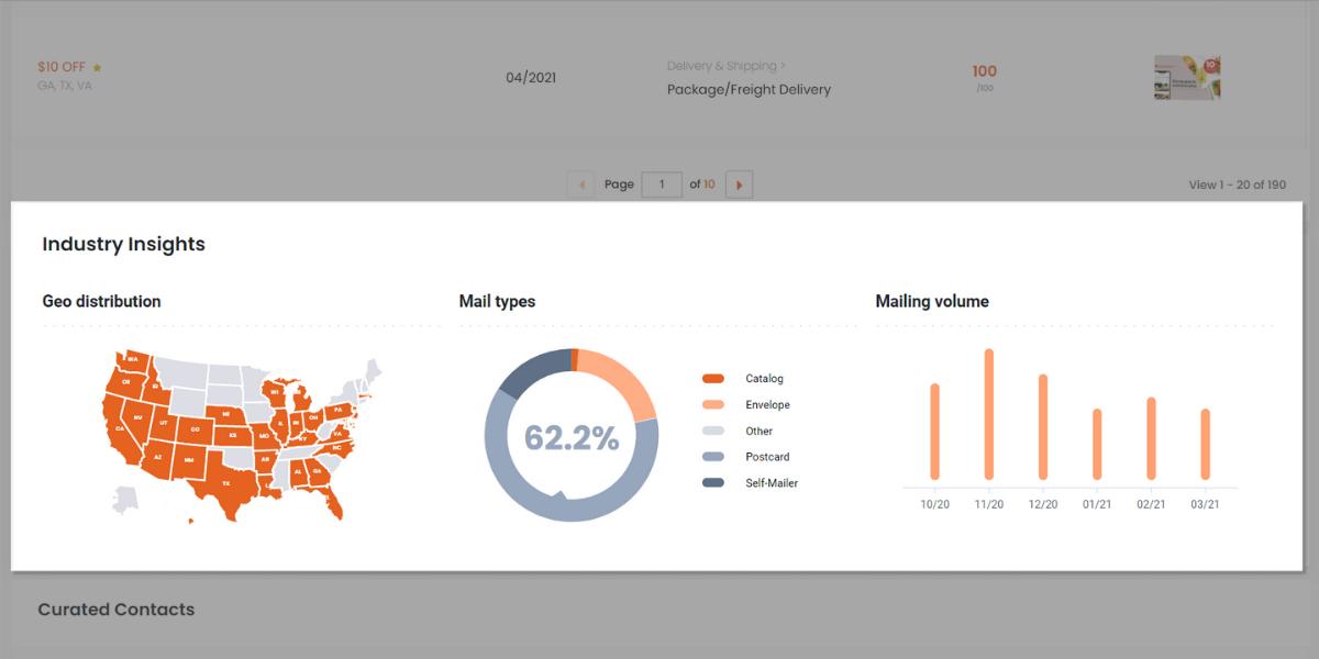 industry insights widget