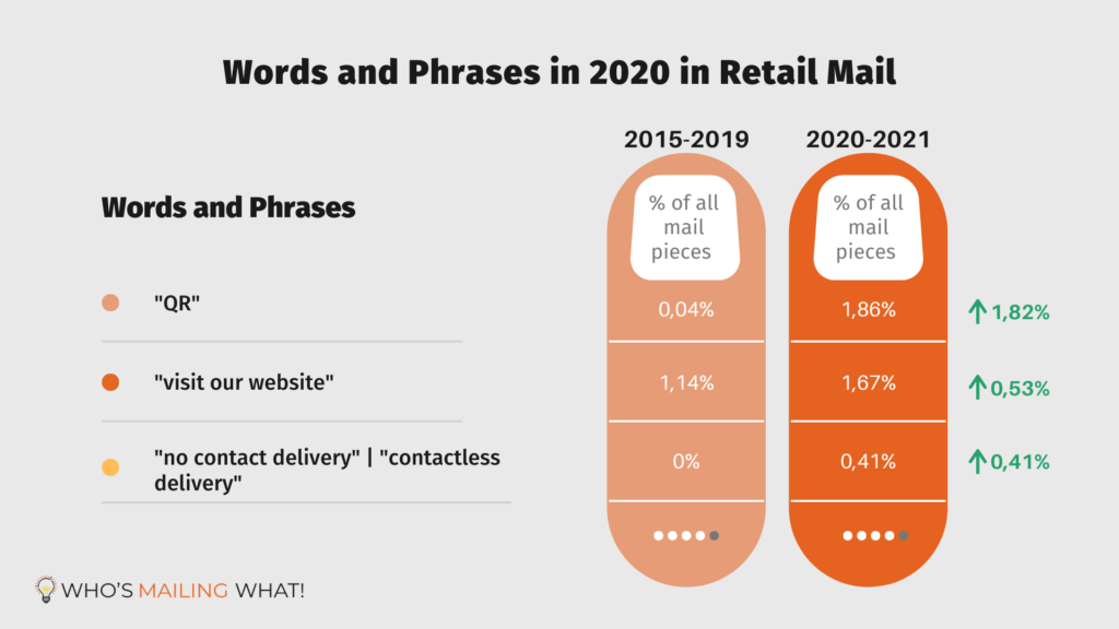 Words and Phrases that became popular in 2020-2021