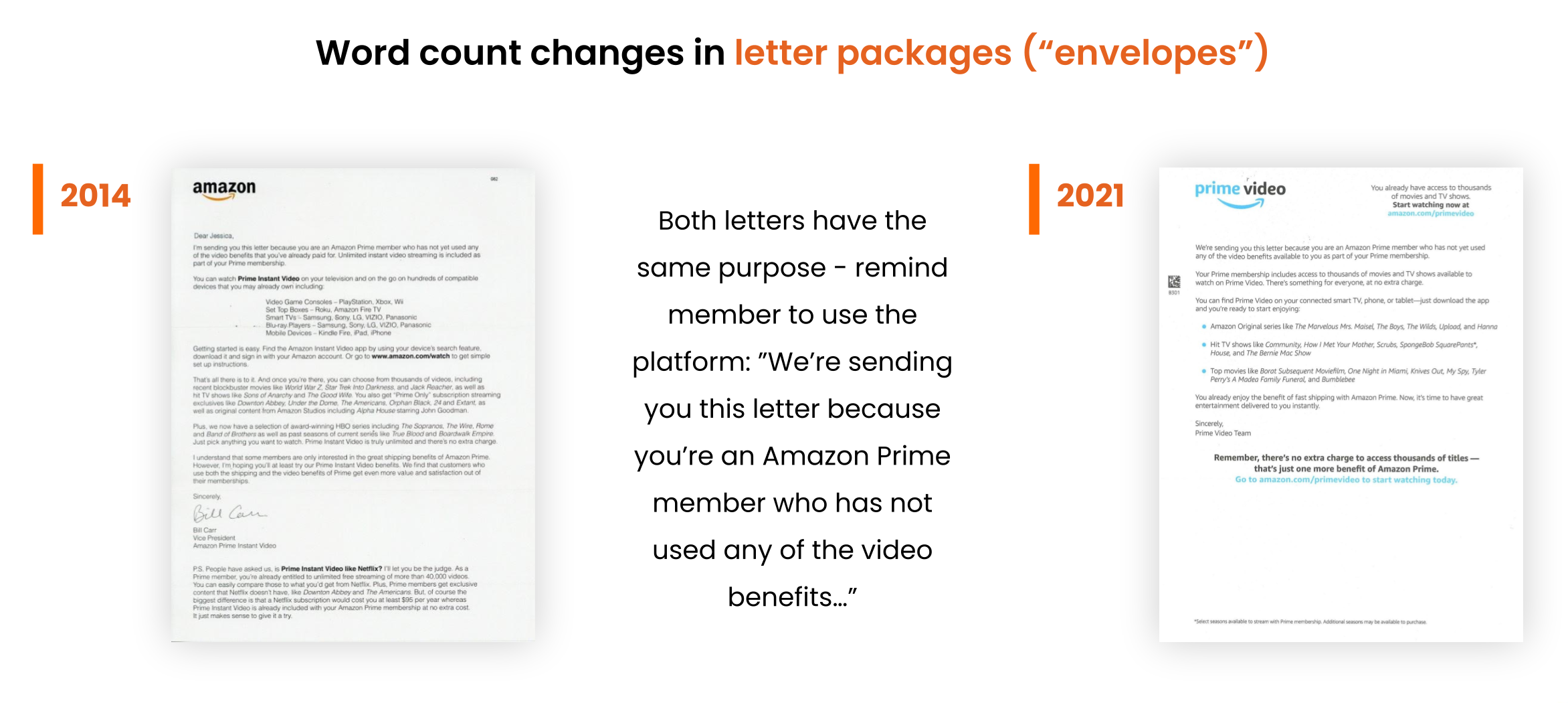 amazon prime direct mail