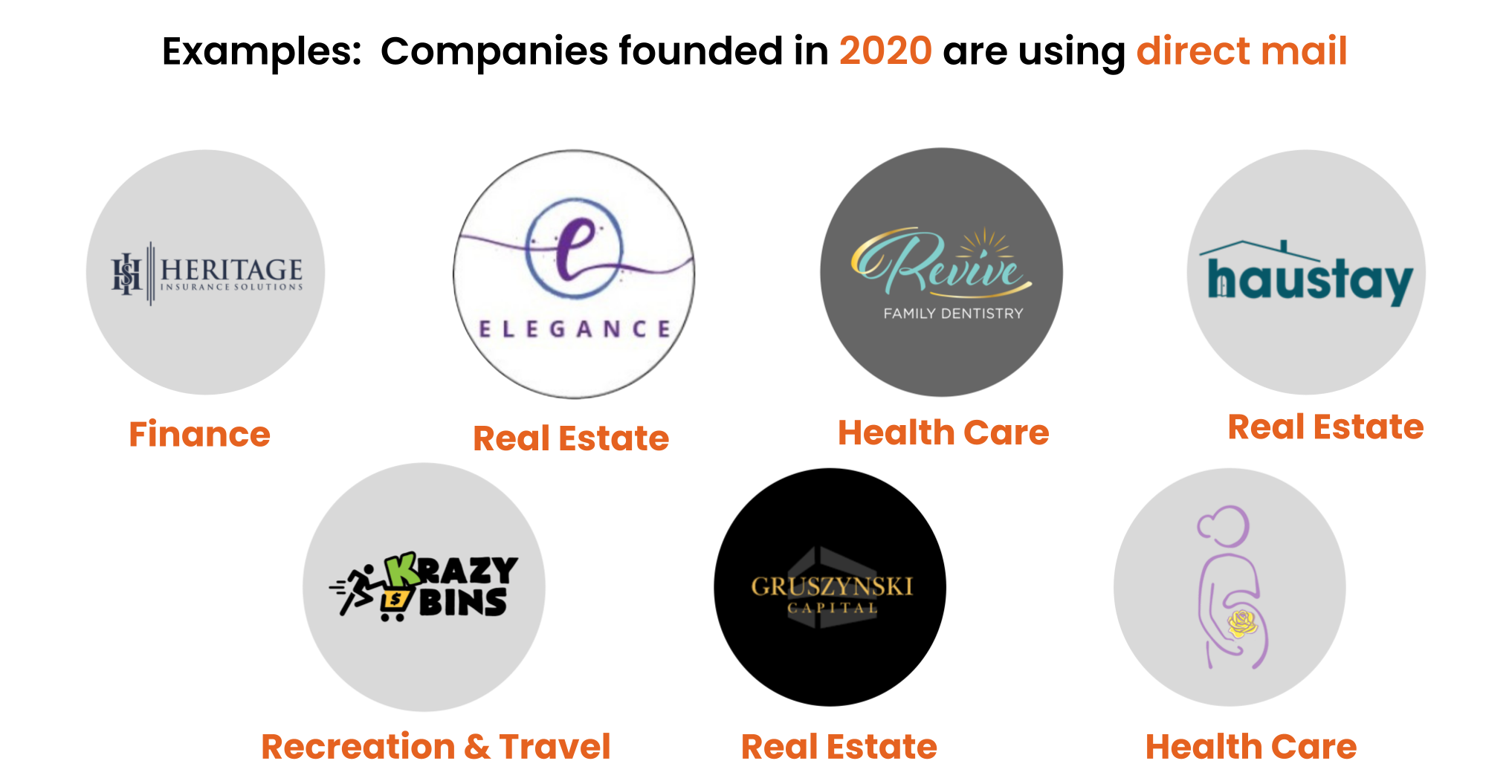 companies founded in 2020 using direct mail