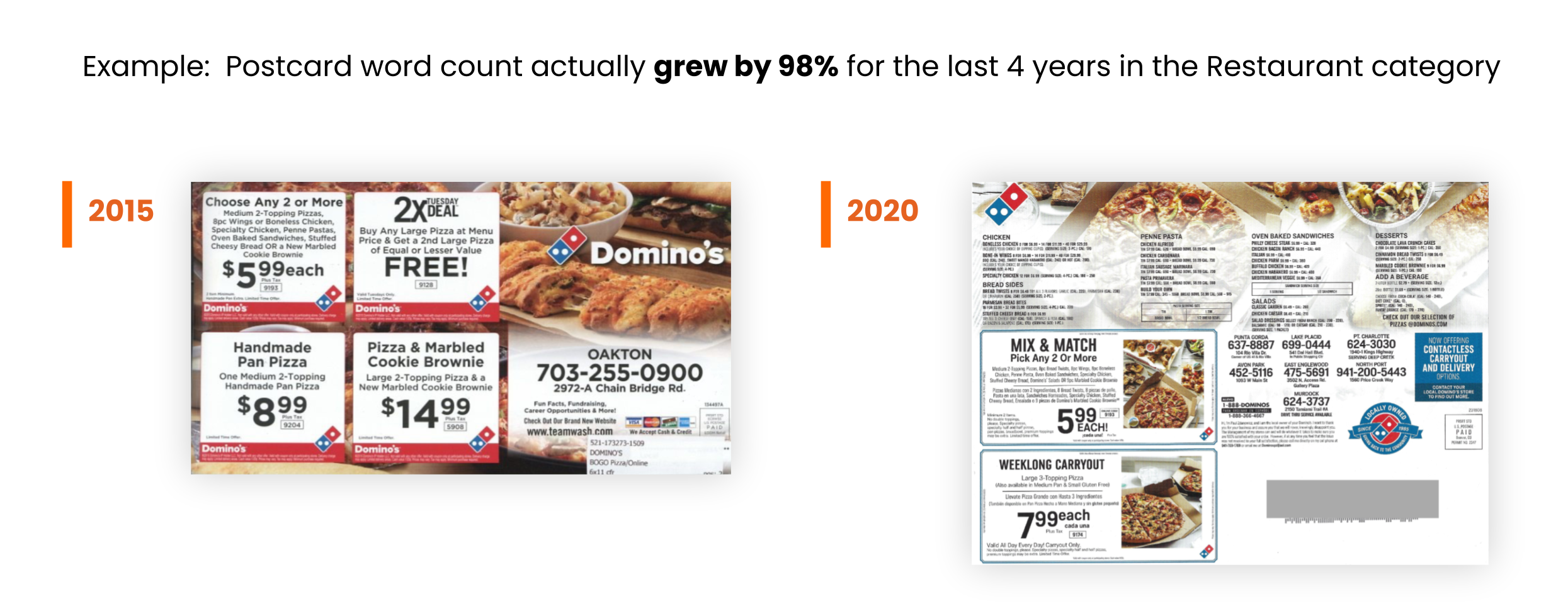dominos direct mail copy