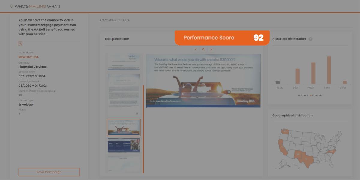 Performance score