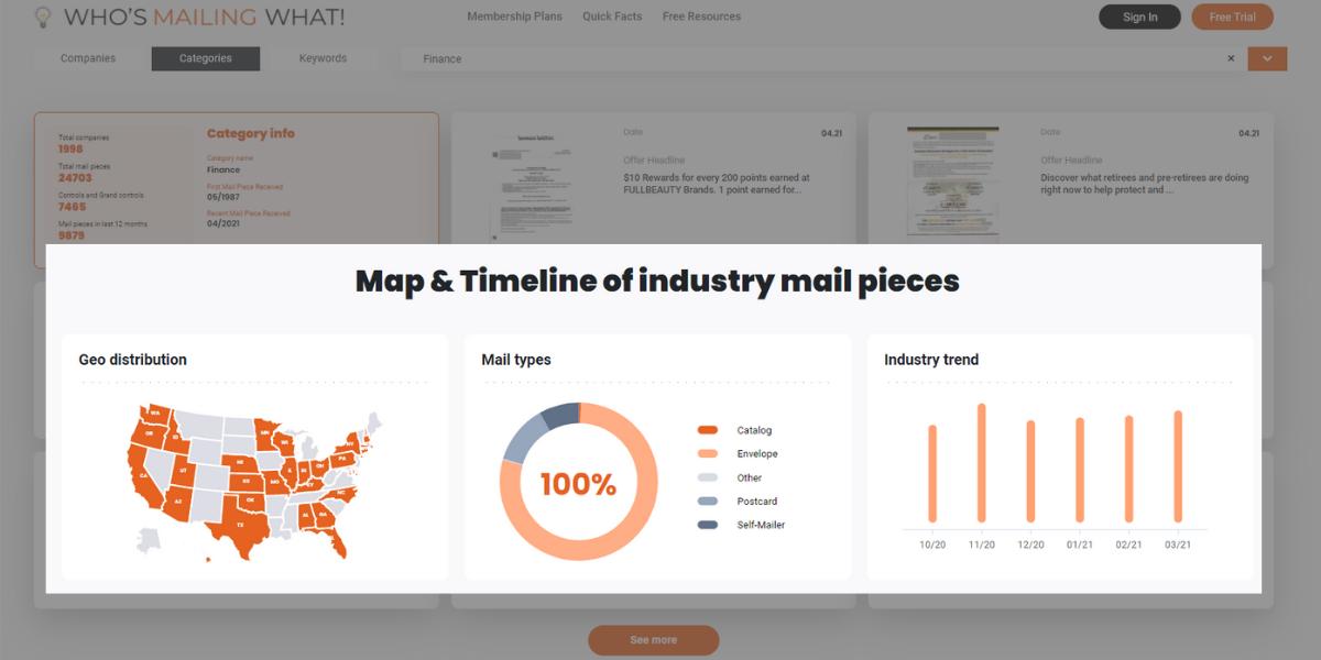 industry trends widget