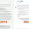 Long vs Short Direct Mail Copy article