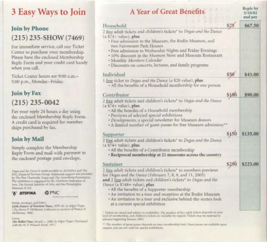 Museum of Art Philadelphia 2002 (memberships)