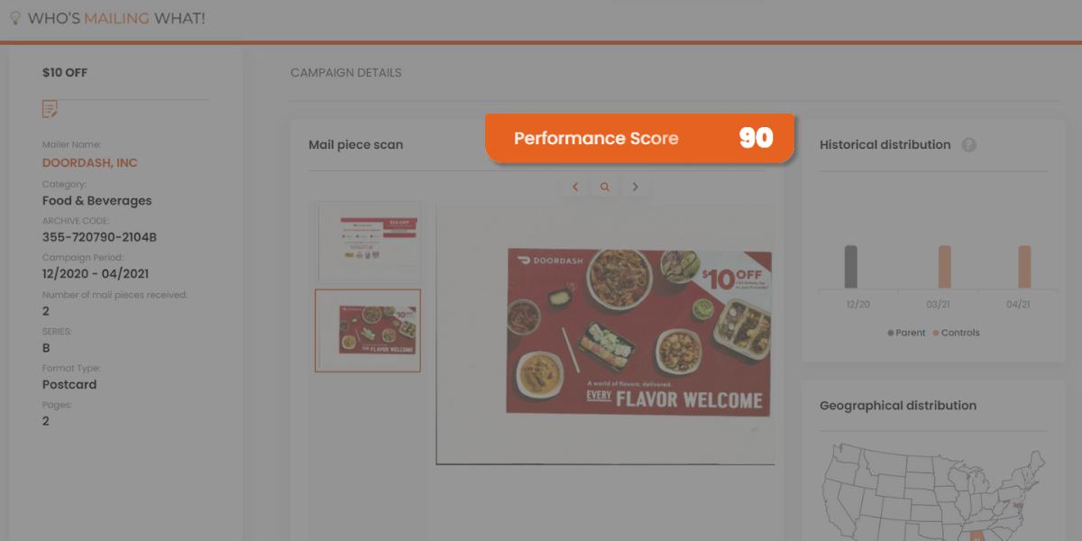 performance-score-2